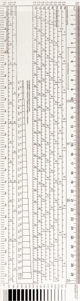 Standardgraph Typometer